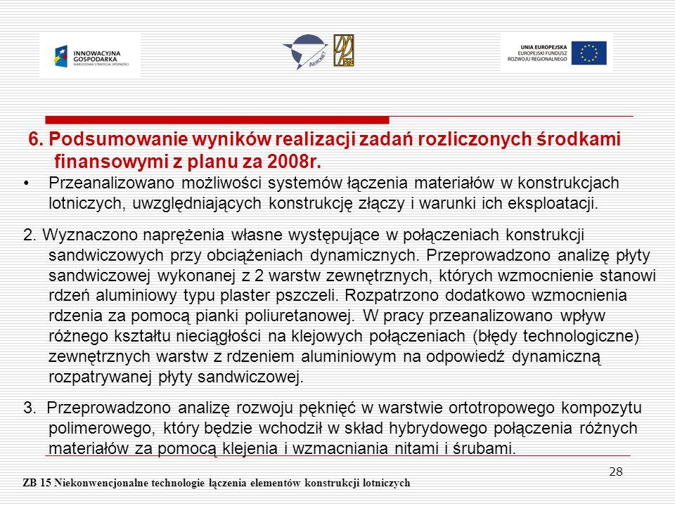 28 ZB 15 Niekonwencjonalne technologie łączenia elementów konstrukcji lotniczych 6. Podsumowanie wyników realizacji zadań rozliczonych środkami finans