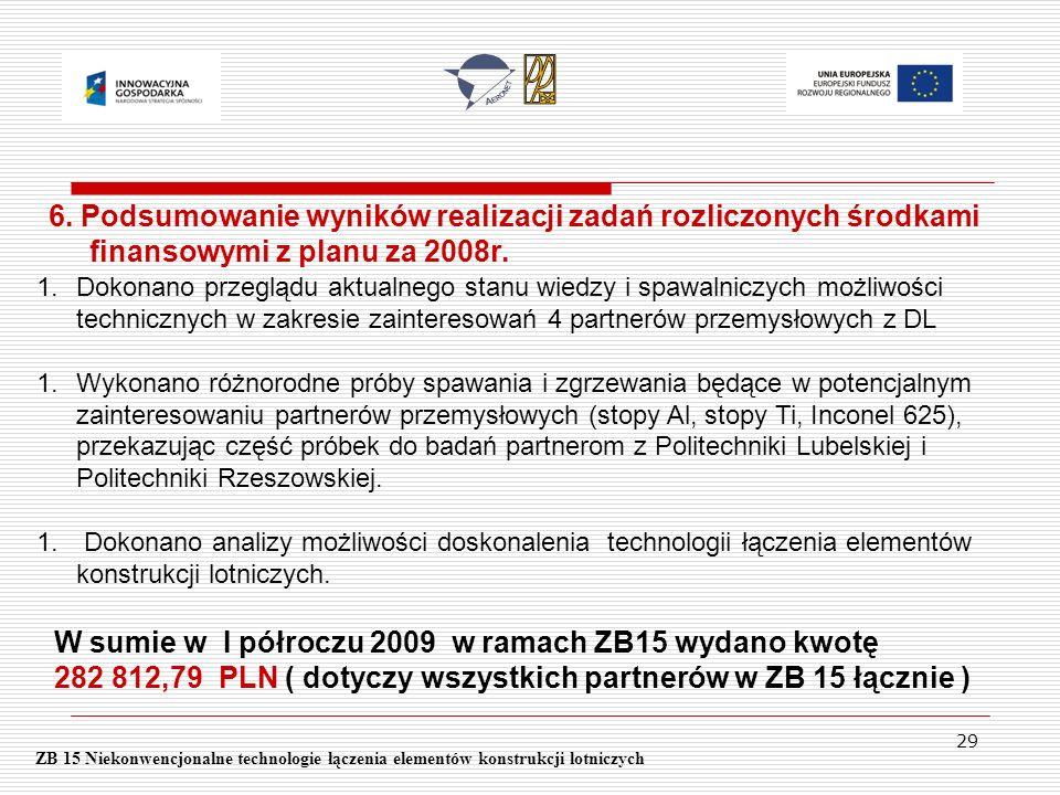 29 ZB 15 Niekonwencjonalne technologie łączenia elementów konstrukcji lotniczych 6. Podsumowanie wyników realizacji zadań rozliczonych środkami finans