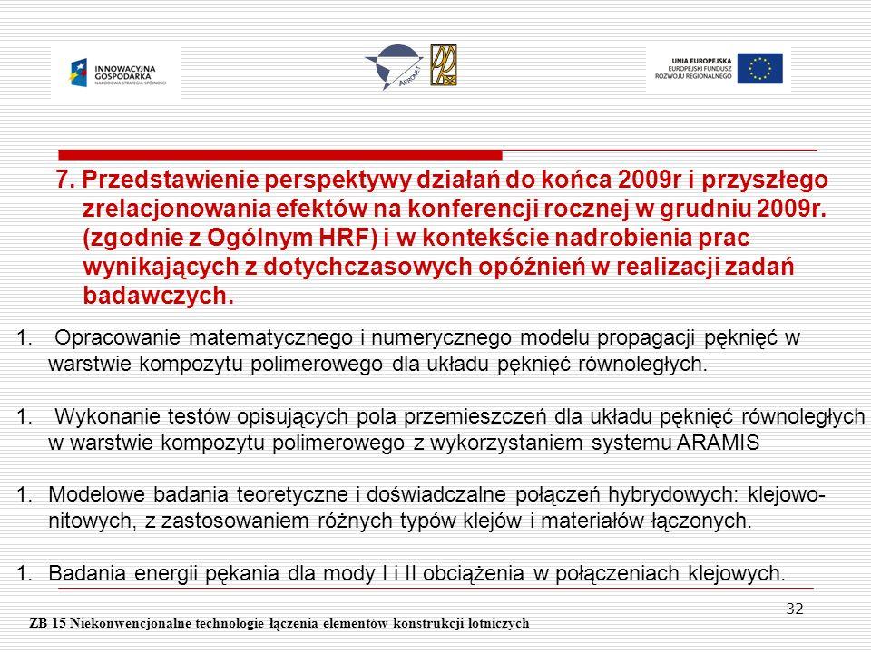 32 ZB 15 Niekonwencjonalne technologie łączenia elementów konstrukcji lotniczych 7. Przedstawienie perspektywy działań do końca 2009r i przyszłego zre