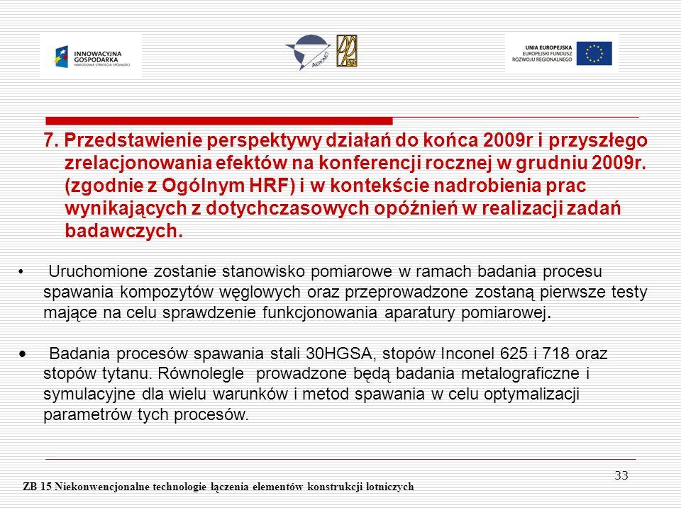 33 ZB 15 Niekonwencjonalne technologie łączenia elementów konstrukcji lotniczych 7. Przedstawienie perspektywy działań do końca 2009r i przyszłego zre