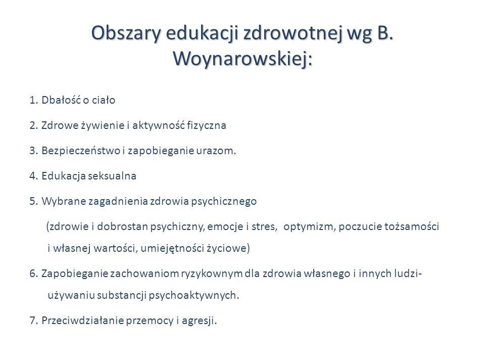 Obszary edukacji zdrowotnej wg B. Woynarowskiej: 1. Dbałość o ciało 2. Zdrowe żywienie i aktywność fizyczna 3. Bezpieczeństwo i zapobieganie urazom. 4