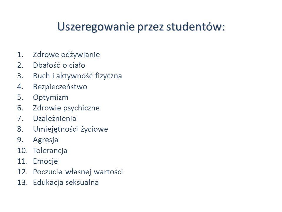 Zdrowa Szkoła- Zdrowy Uczeń Interdyscyplinarne, międzynarodowe konferencje naukowo-szkoleniowe