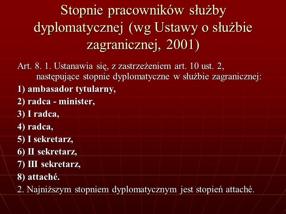 Stopnie pracowników służby dyplomatycznej (wg Ustawy o służbie zagranicznej, 2001) Art. 8. 1. Ustanawia się, z zastrzeżeniem art. 10 ust. 2, następują
