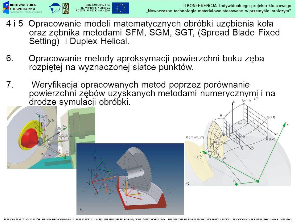 Nowoczesne technologie materiałowe stosowane w przemyśle lotniczym II KONFERENCJA Indywidualnego projektu kluczowego 4 i 5 Opracowanie modeli matematycznych obróbki uzębienia koła oraz zębnika metodami SFM, SGM, SGT, (Spread Blade Fixed Setting) i Duplex Helical.