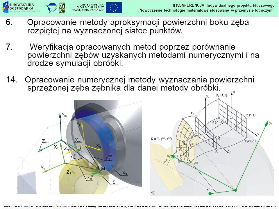Nowoczesne technologie materiałowe stosowane w przemyśle lotniczym II KONFERENCJA Indywidualnego projektu kluczowego 6. Opracowanie metody aproksymacj