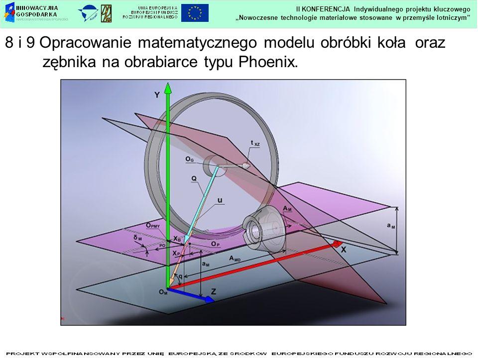 Nowoczesne technologie materiałowe stosowane w przemyśle lotniczym II KONFERENCJA Indywidualnego projektu kluczowego 8 i 9 Opracowanie matematycznego modelu obróbki koła oraz zębnika na obrabiarce typu Phoenix.