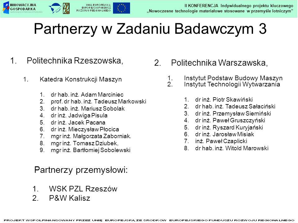 Partnerzy w Zadaniu Badawczym 3 1.Politechnika Rzeszowska, 1.Katedra Konstrukcji Maszyn 1.dr hab.