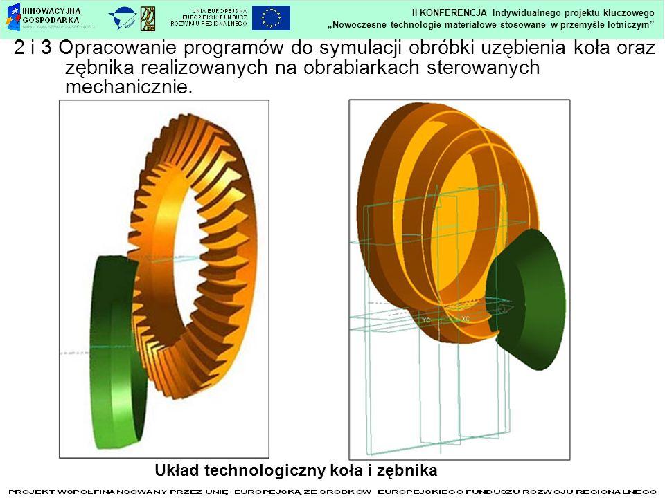 Nowoczesne technologie materiałowe stosowane w przemyśle lotniczym II KONFERENCJA Indywidualnego projektu kluczowego 2 i 3 Opracowanie programów do symulacji obróbki uzębienia koła oraz zębnika realizowanych na obrabiarkach sterowanych mechanicznie.