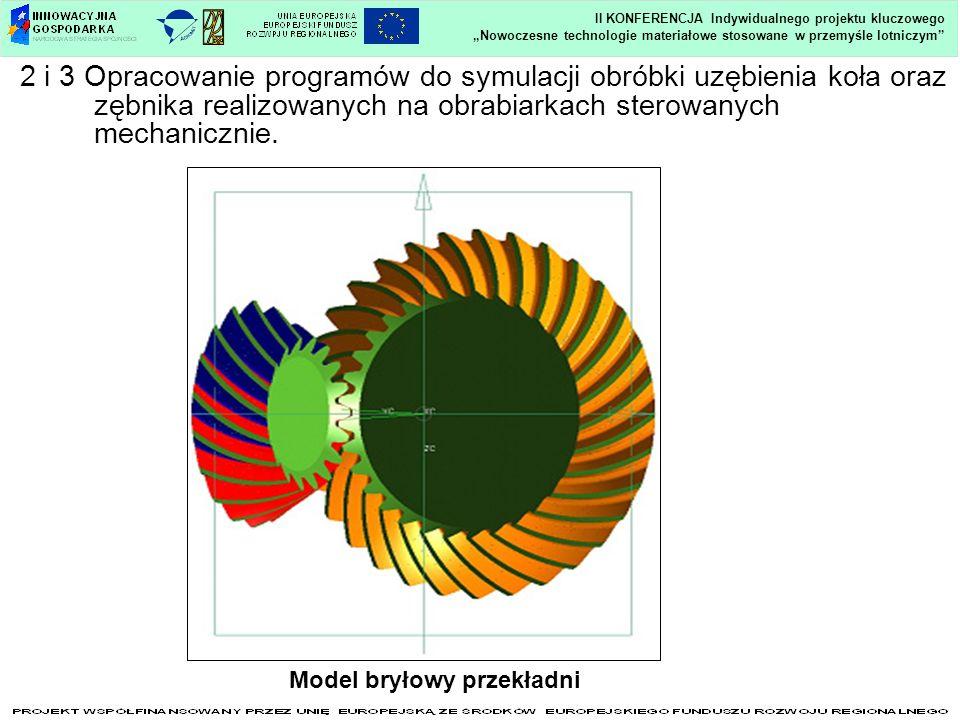 Nowoczesne technologie materiałowe stosowane w przemyśle lotniczym II KONFERENCJA Indywidualnego projektu kluczowego 2 i 3 Opracowanie programów do sy