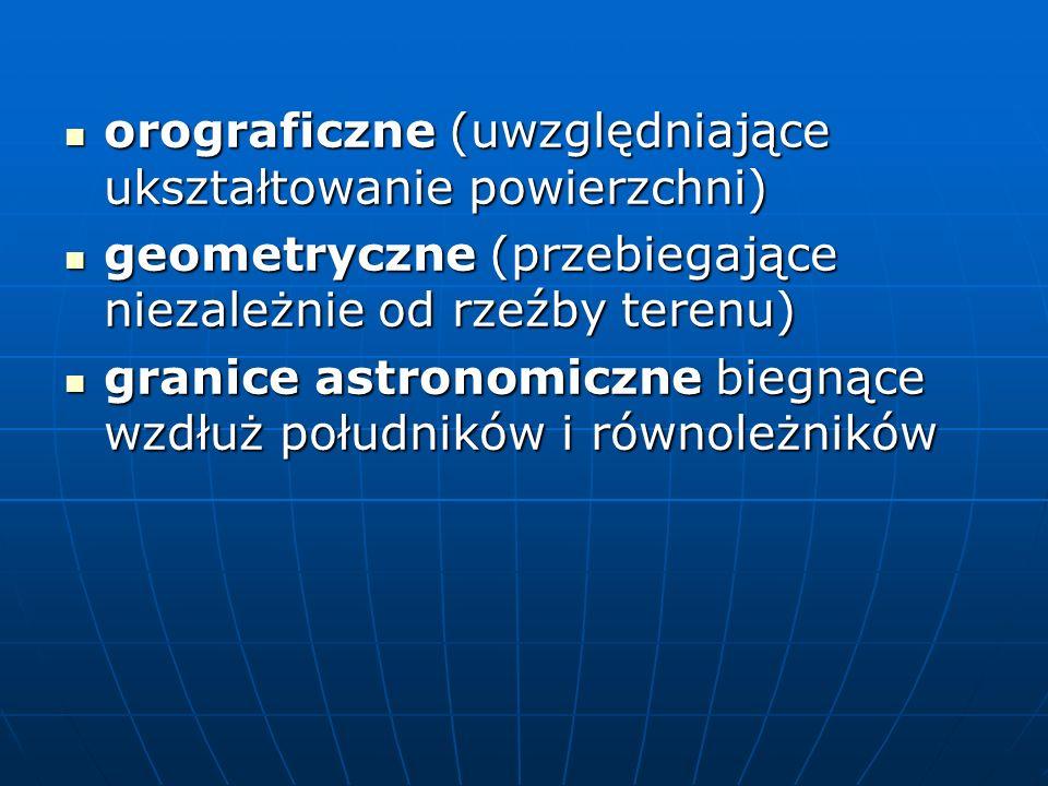 orograficzne (uwzględniające ukształtowanie powierzchni) orograficzne (uwzględniające ukształtowanie powierzchni) geometryczne (przebiegające niezależ