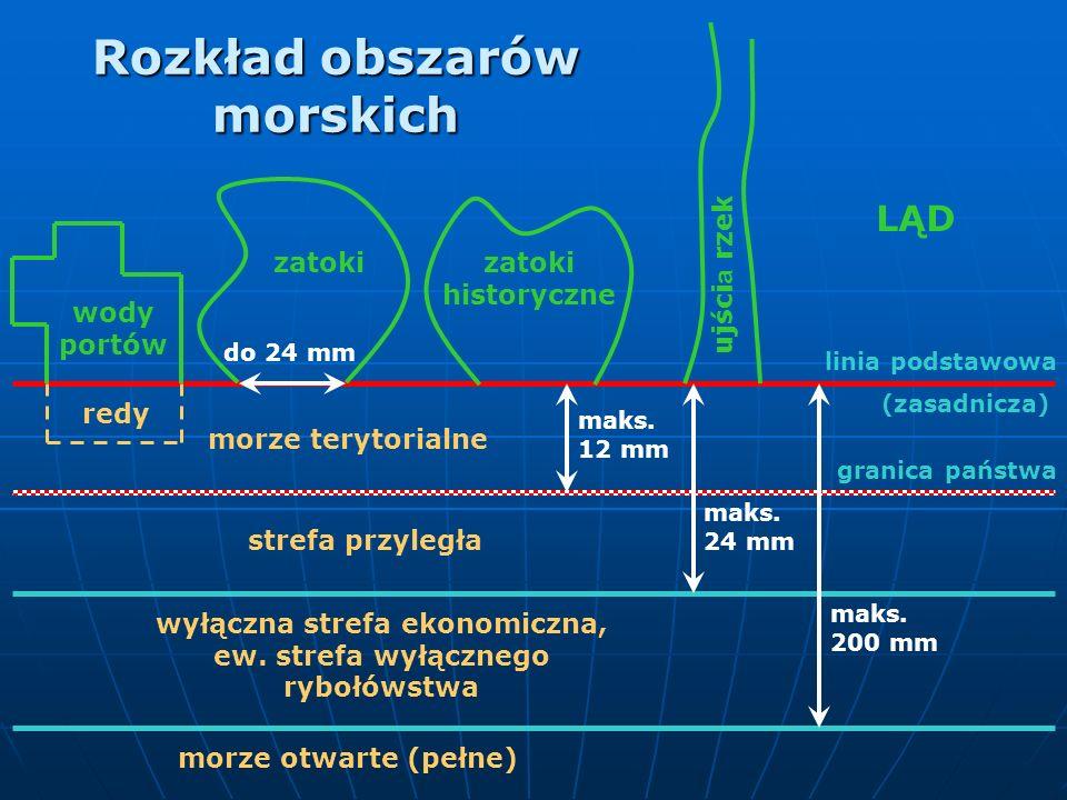 linia podstawowa (zasadnicza) granica państwa morze terytorialne strefa przyległa wyłączna strefa ekonomiczna, ew. strefa wyłącznego rybołówstwa morze
