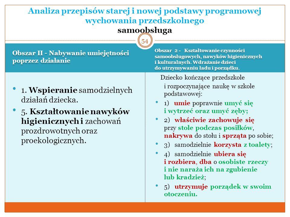Obszar II - Nabywanie umiejętności poprzez działanie Obszar 2 - Kształtowanie czynności samoobsługowych, nawyków higienicznych i kulturalnych. Wdrażan