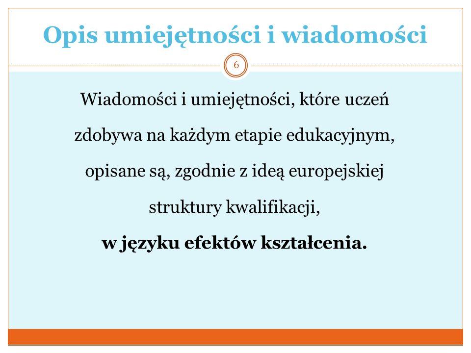 Opis umiejętności i wiadomości 6 Wiadomości i umiejętności, które uczeń zdobywa na każdym etapie edukacyjnym, opisane są, zgodnie z ideą europejskiej