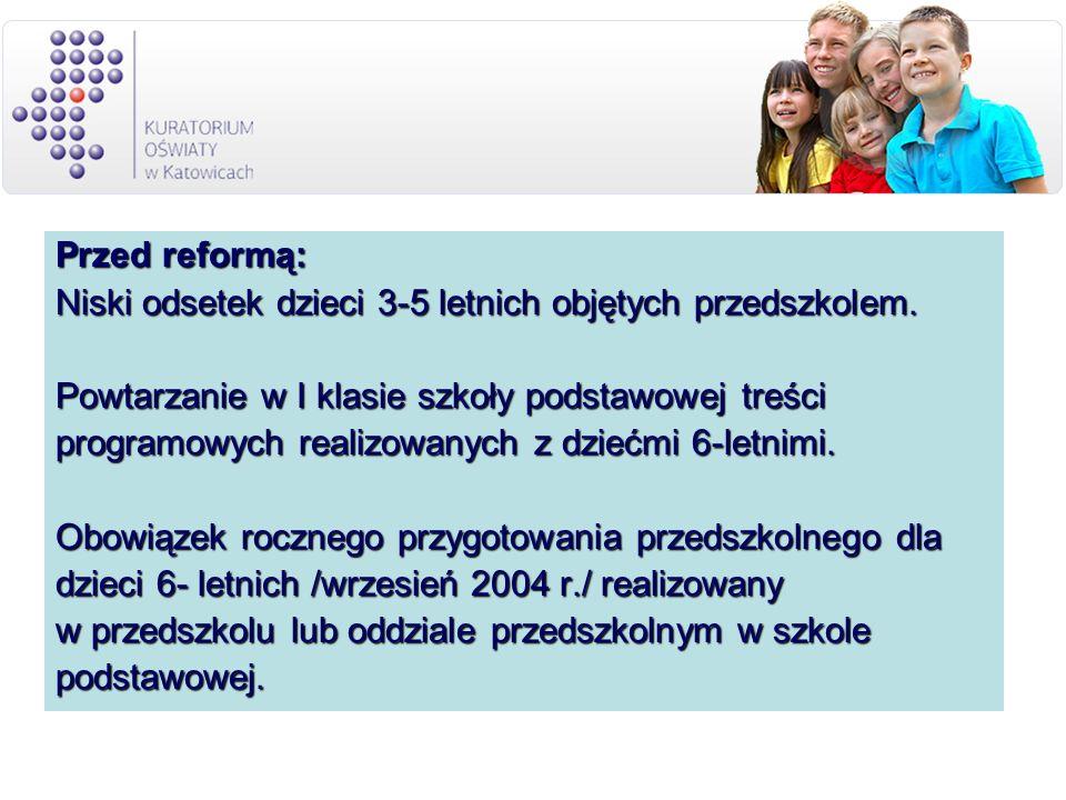 Przed reformą: Niski odsetek dzieci 3-5 letnich objętych przedszkolem.