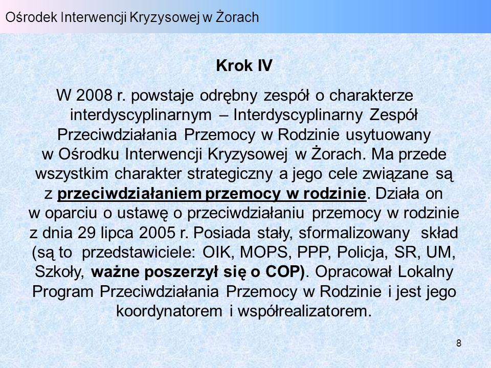 8 Ośrodek Interwencji Kryzysowej w Żorach Krok IV W 2008 r. powstaje odrębny zespół o charakterze interdyscyplinarnym – Interdyscyplinarny Zespół Prze