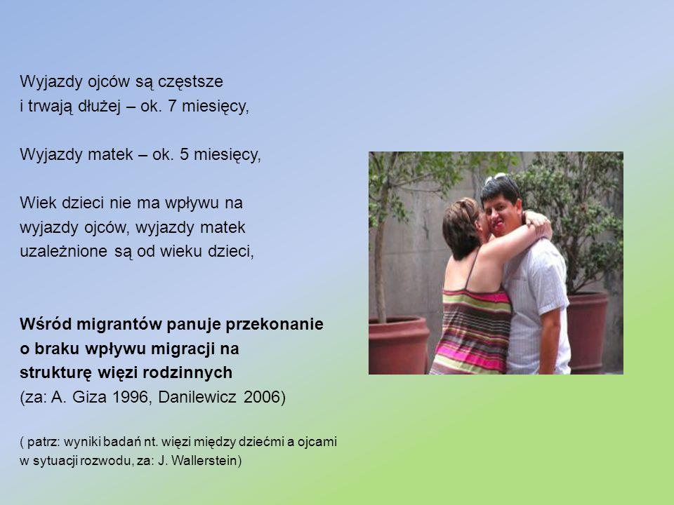 Mąż/ żona zarabia za granicą na rodzinę, a ja….