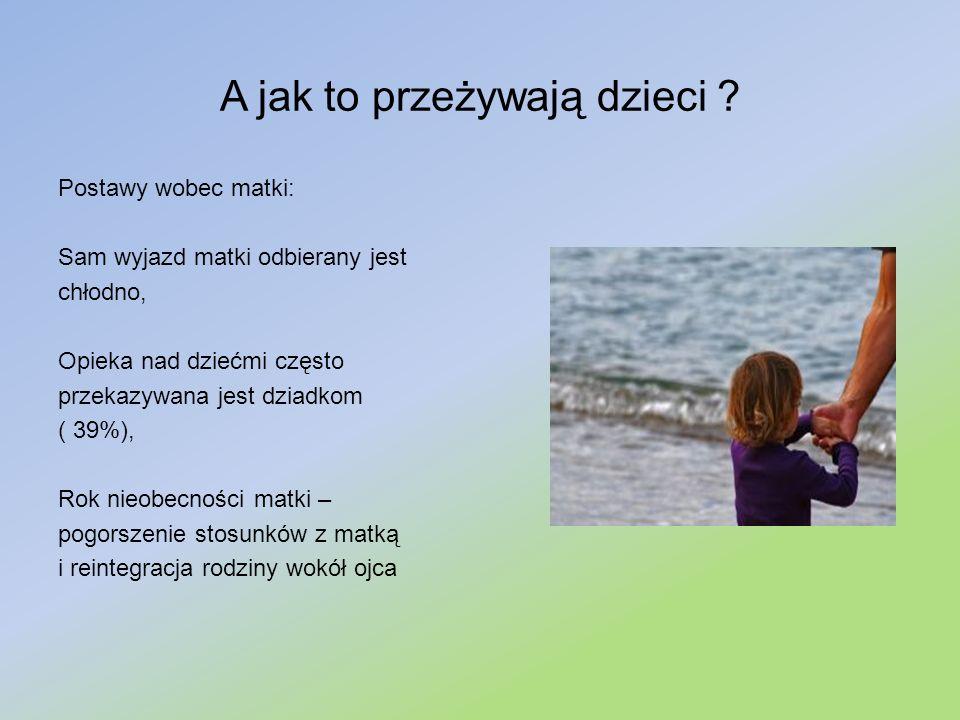 Wpływ sytuacji migracyjnej rodziców na psychospołeczny rozwój dziecka Dziękuję za uwagę !