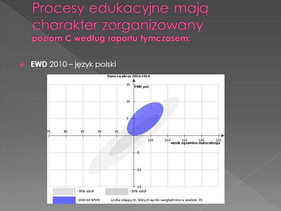 EWD 2010 – język polski