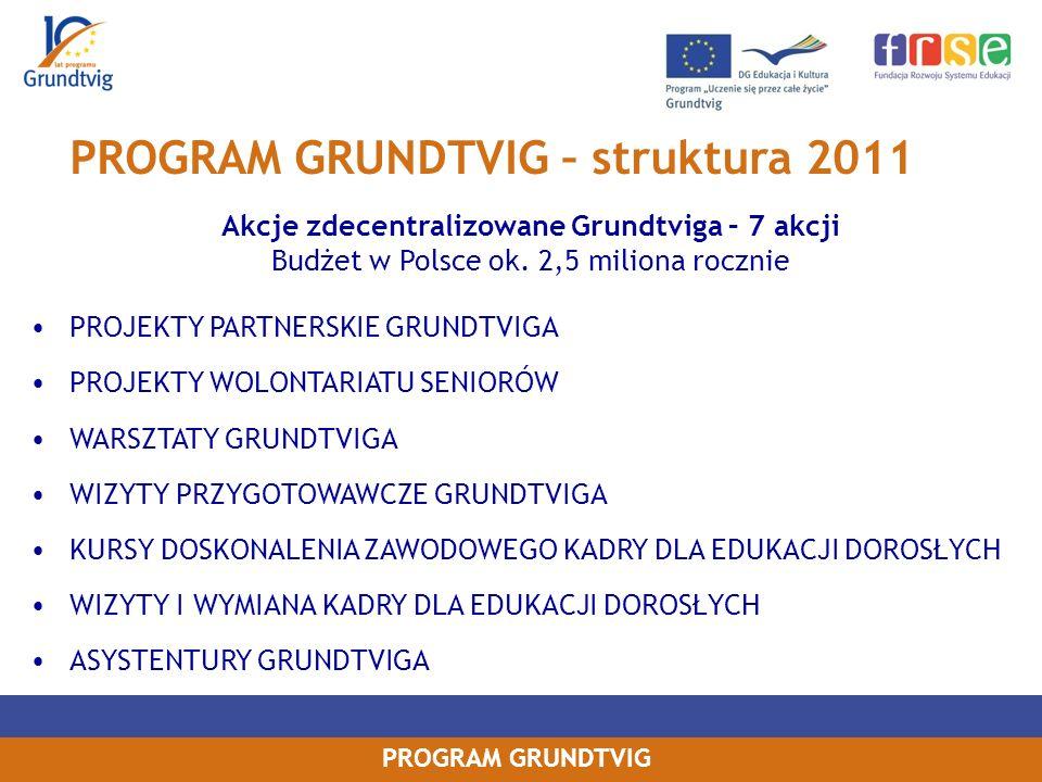 PROGRAM GRUNDTVIG Akcje zdecentralizowane Grundtviga – 7 akcji Budżet w Polsce ok.