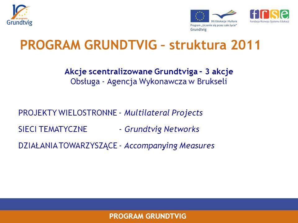 PROGRAM GRUNDTVIG Akcje scentralizowane Grundtviga – 3 akcje Obsługa - Agencja Wykonawcza w Brukseli PROJEKTY WIELOSTRONNE - Multilateral Projects SIECI TEMATYCZNE - Grundtvig Networks DZIAŁANIA TOWARZYSZĄCE - Accompanying Measures PROGRAM GRUNDTVIG – struktura 2011