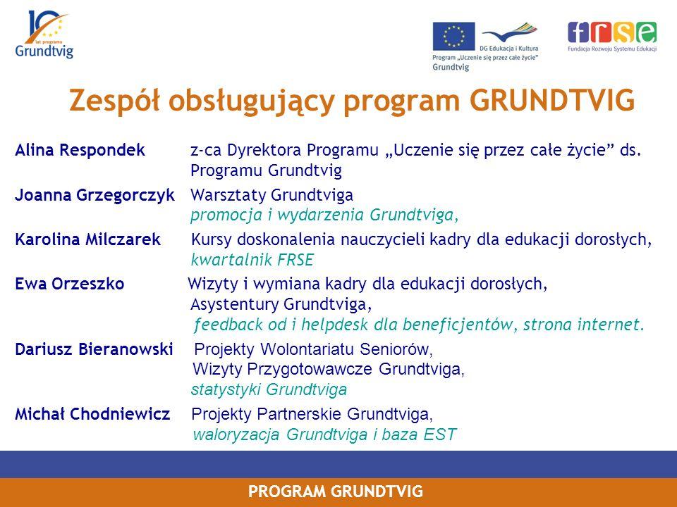 PROGRAM GRUNDTVIG Zespół obsługujący program GRUNDTVIG Alina Respondek z-ca Dyrektora Programu Uczenie się przez całe życie ds.