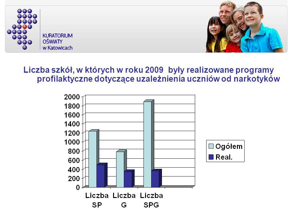 Liczba szkół, w których w roku 2009 były realizowane programy profilaktyczne dotyczące uzależnienia uczniów od narkotyków