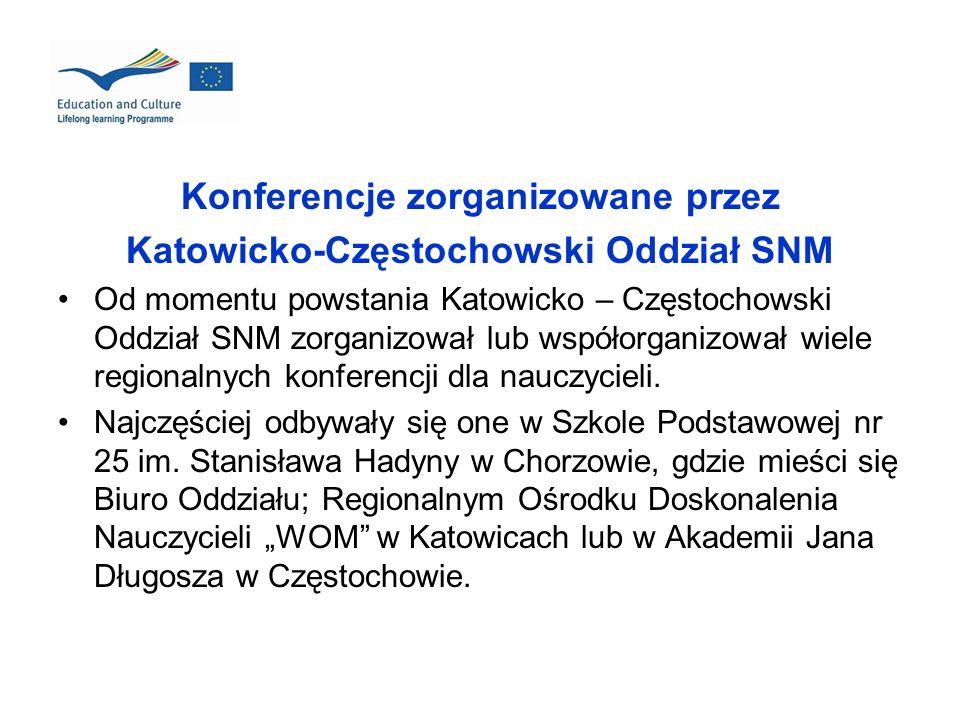 Konferencje zorganizowane przez Katowicko-Częstochowski Oddział SNM Od momentu powstania Katowicko – Częstochowski Oddział SNM zorganizował lub współo