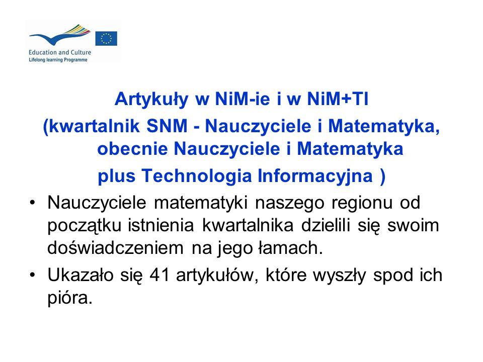 Artykuły w NiM-ie i w NiM+TI (kwartalnik SNM - Nauczyciele i Matematyka, obecnie Nauczyciele i Matematyka plus Technologia Informacyjna ) Nauczyciele