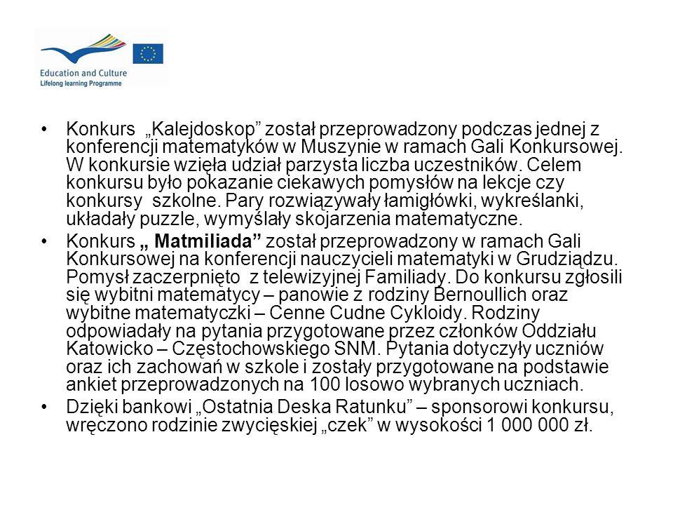 Konkurs Kalejdoskop został przeprowadzony podczas jednej z konferencji matematyków w Muszynie w ramach Gali Konkursowej. W konkursie wzięła udział par
