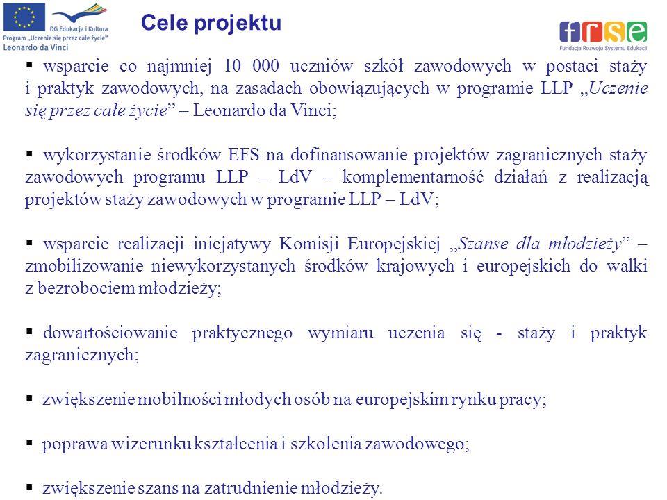 wsparcie co najmniej 10 000 uczniów szkół zawodowych w postaci staży i praktyk zawodowych, na zasadach obowiązujących w programie LLP Uczenie się przez całe życie – Leonardo da Vinci; wykorzystanie środków EFS na dofinansowanie projektów zagranicznych staży zawodowych programu LLP – LdV – komplementarność działań z realizacją projektów staży zawodowych w programie LLP – LdV; wsparcie realizacji inicjatywy Komisji Europejskiej Szanse dla młodzieży – zmobilizowanie niewykorzystanych środków krajowych i europejskich do walki z bezrobociem młodzieży; dowartościowanie praktycznego wymiaru uczenia się - staży i praktyk zagranicznych; zwiększenie mobilności młodych osób na europejskim rynku pracy; poprawa wizerunku kształcenia i szkolenia zawodowego; zwiększenie szans na zatrudnienie młodzieży.