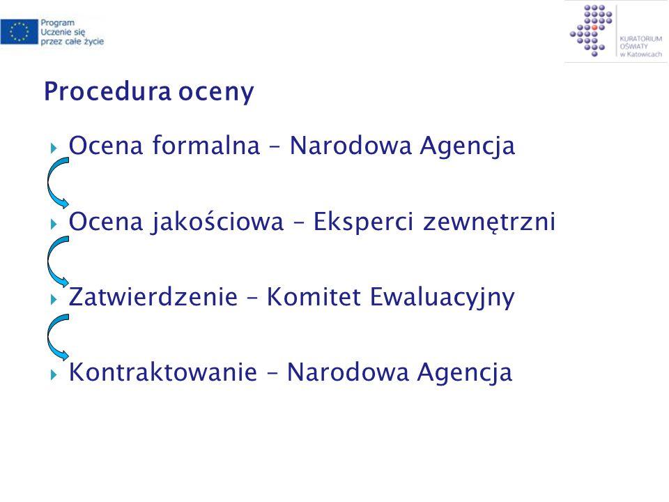 Procedura oceny Ocena formalna – Narodowa Agencja Ocena jakościowa – Eksperci zewnętrzni Zatwierdzenie – Komitet Ewaluacyjny Kontraktowanie – Narodowa Agencja