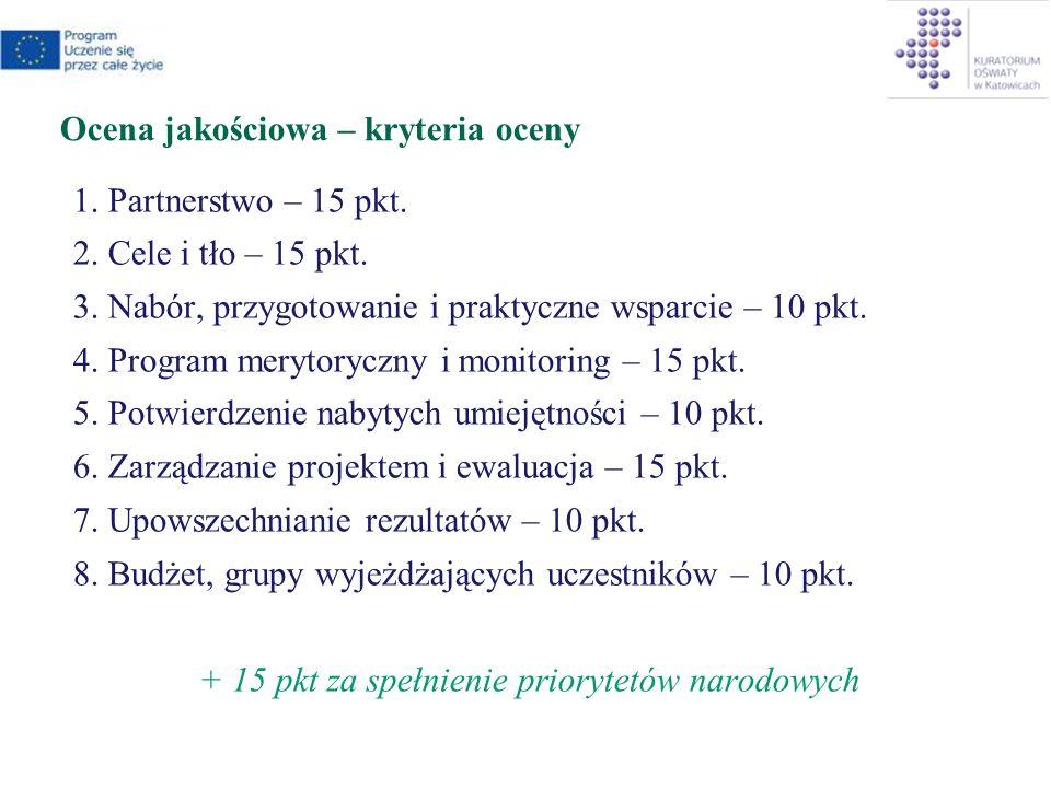 Ocena jakościowa – kryteria oceny 1. Partnerstwo – 15 pkt.