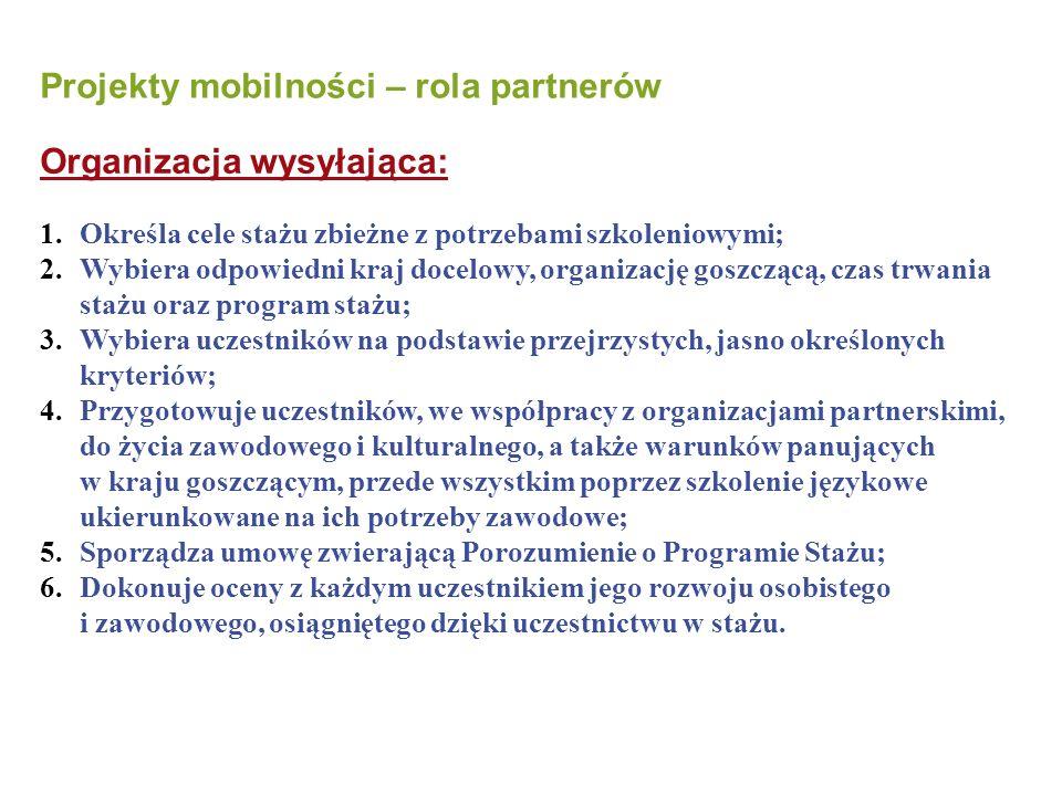 PROGRAM LEONARDO DA VINCI Projekty mobilności – rola partnerów Organizacja wysyłająca: 1.Określa cele stażu zbieżne z potrzebami szkoleniowymi; 2.Wybiera odpowiedni kraj docelowy, organizację goszczącą, czas trwania stażu oraz program stażu; 3.Wybiera uczestników na podstawie przejrzystych, jasno określonych kryteriów; 4.Przygotowuje uczestników, we współpracy z organizacjami partnerskimi, do życia zawodowego i kulturalnego, a także warunków panujących w kraju goszczącym, przede wszystkim poprzez szkolenie językowe ukierunkowane na ich potrzeby zawodowe; 5.Sporządza umowę zwierającą Porozumienie o Programie Stażu; 6.Dokonuje oceny z każdym uczestnikiem jego rozwoju osobistego i zawodowego, osiągniętego dzięki uczestnictwu w stażu.