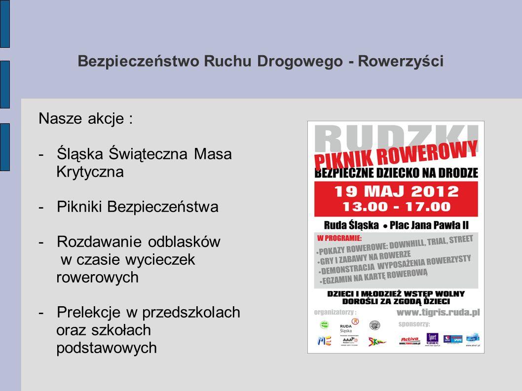 Bezpieczeństwo Ruchu Drogowego - Rowerzyści Nasze akcje : - Śląska Świąteczna Masa Krytyczna - Pikniki Bezpieczeństwa - Rozdawanie odblasków w czasie