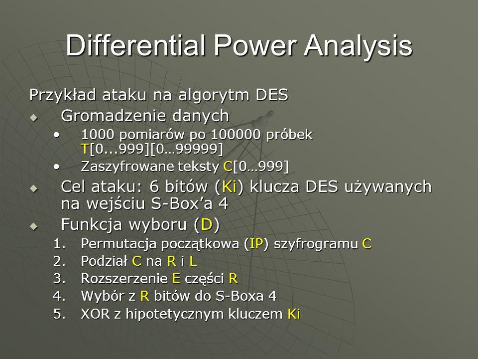 Differential Power Analysis Przykład ataku na algorytm DES Gromadzenie danych Gromadzenie danych 1000 pomiarów po 100000 próbek T[0...999][0…99999]100