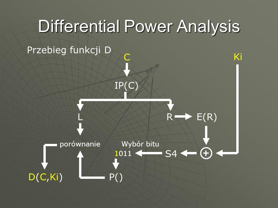 Differential Power Analysis C IP(C) LRE(R) S4 Ki Wybór bitu 1011 P() porównanie D(C,Ki) Przebieg funkcji D