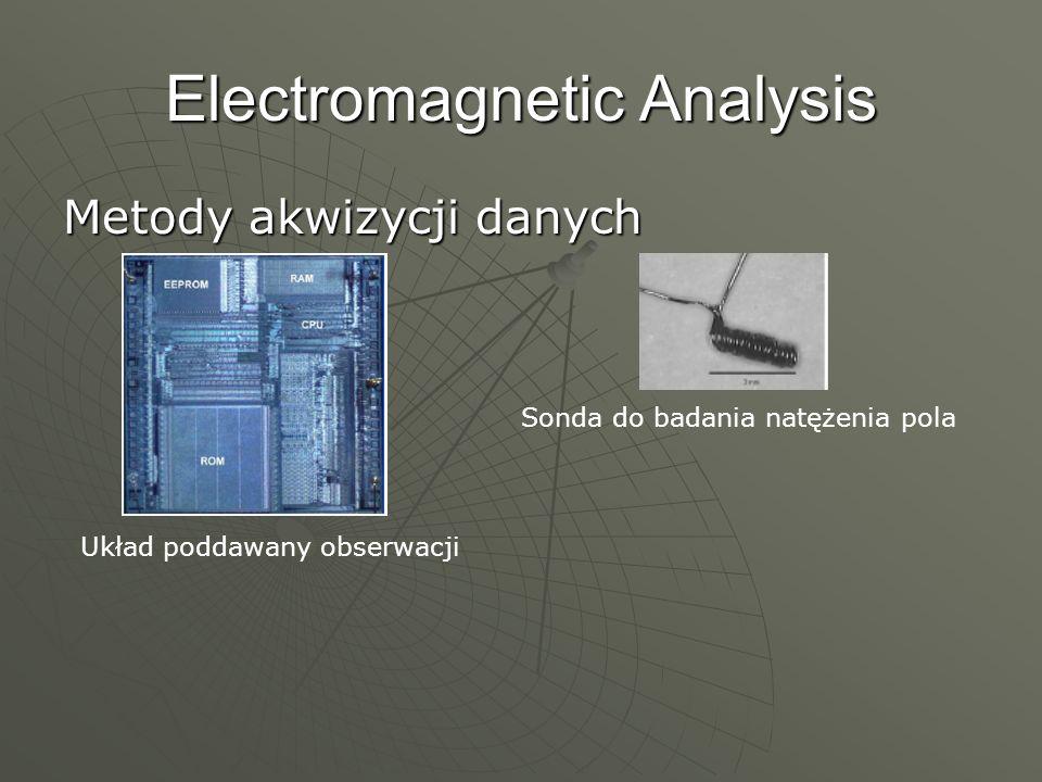 Electromagnetic Analysis Metody akwizycji danych Sonda do badania natężenia pola Układ poddawany obserwacji