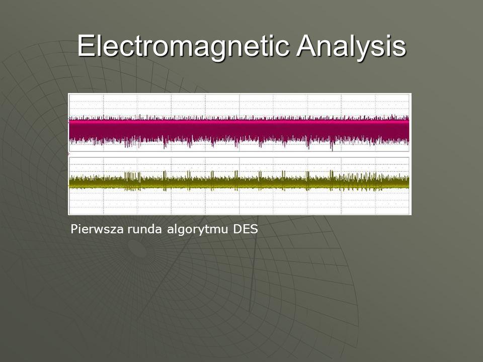 Electromagnetic Analysis Pierwsza runda algorytmu DES