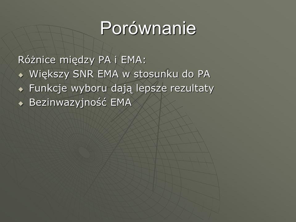 Porównanie Różnice między PA i EMA: Większy SNR EMA w stosunku do PA Większy SNR EMA w stosunku do PA Funkcje wyboru dają lepsze rezultaty Funkcje wyb