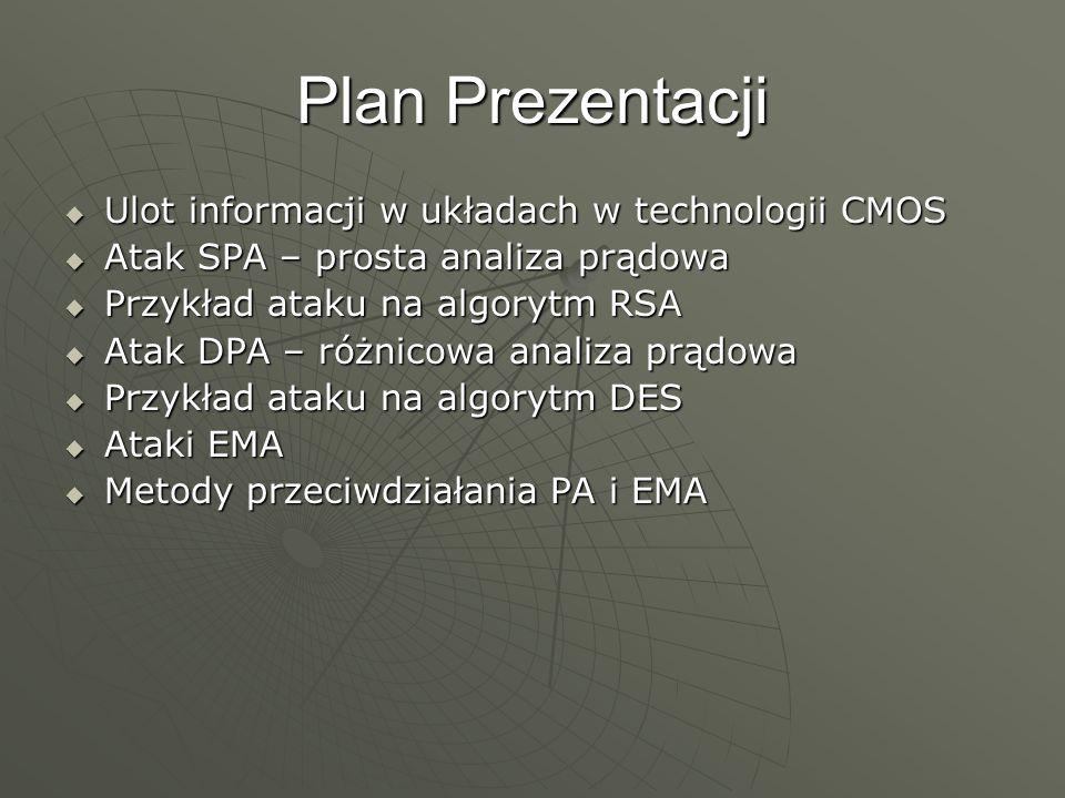Plan Prezentacji Ulot informacji w układach w technologii CMOS Ulot informacji w układach w technologii CMOS Atak SPA – prosta analiza prądowa Atak SP