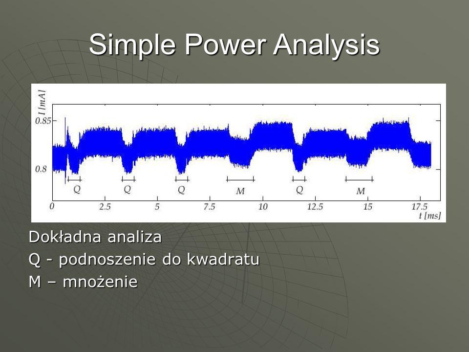 Simple Power Analysis Dokładna analiza Q - podnoszenie do kwadratu M – mnożenie