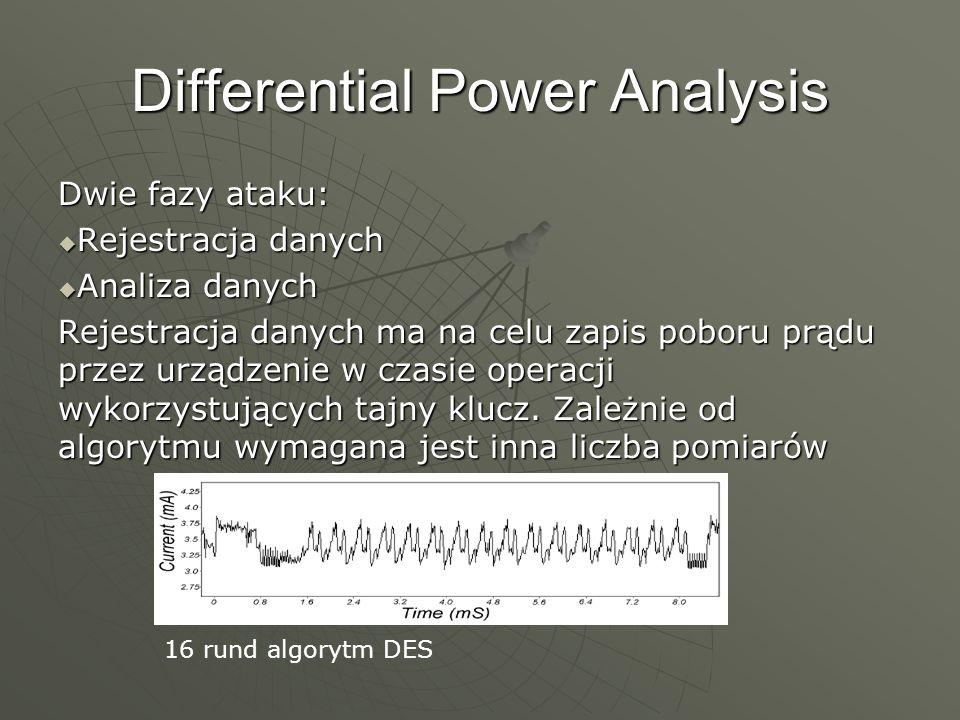 Differential Power Analysis Dwie fazy ataku: Rejestracja danych Rejestracja danych Analiza danych Analiza danych Rejestracja danych ma na celu zapis p