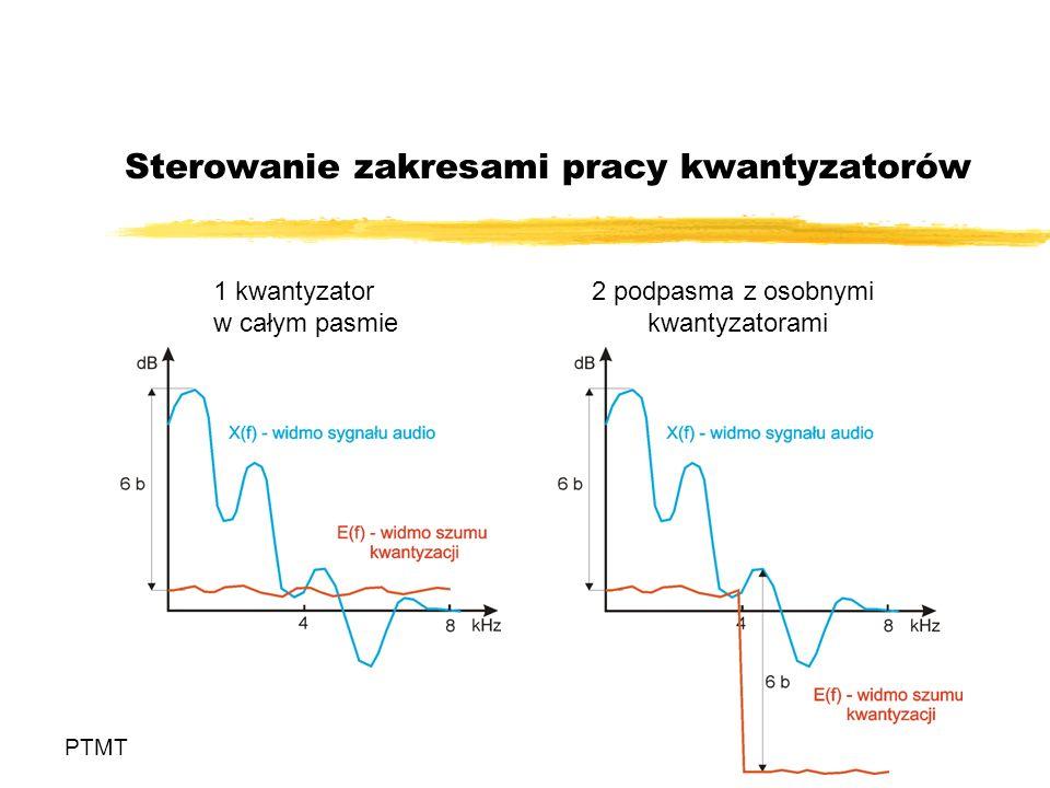 Sterowanie zakresami pracy kwantyzatorów PTMT 1 kwantyzator w całym pasmie 2 podpasma z osobnymi kwantyzatorami