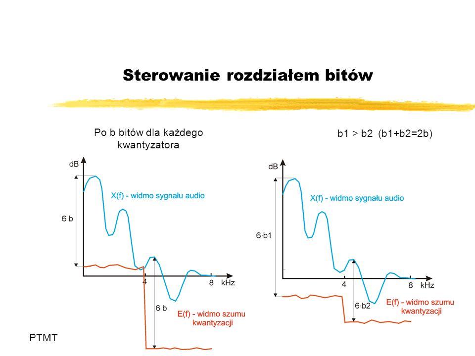 Sterowanie rozdziałem bitów PTMT Po b bitów dla każdego kwantyzatora b1 > b2 (b1+b2=2b)