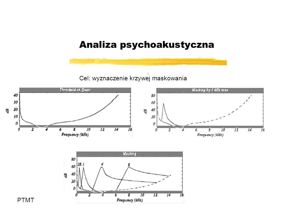 Analiza psychoakustyczna PTMT Cel: wyznaczenie krzywej maskowania