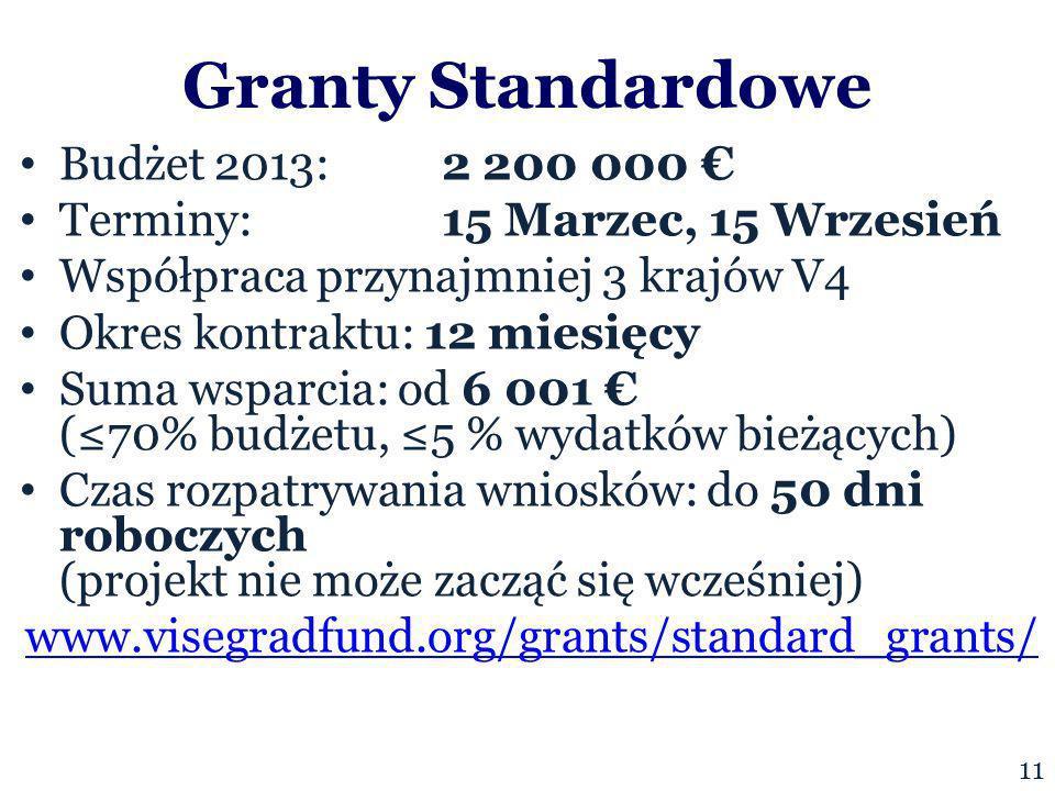 Granty Standardowe Budżet 2013: 2 200 000 Terminy: 15 Marzec, 15 Wrzesień Współpraca przynajmniej 3 krajów V4 Okres kontraktu: 12 miesięcy Suma wsparcia: od 6 001 (70% budżetu, 5 % wydatków bieżących) Czas rozpatrywania wniosków: do 50 dni roboczych (projekt nie może zacząć się wcześniej) www.visegradfund.org/grants/standard_grants/ 11