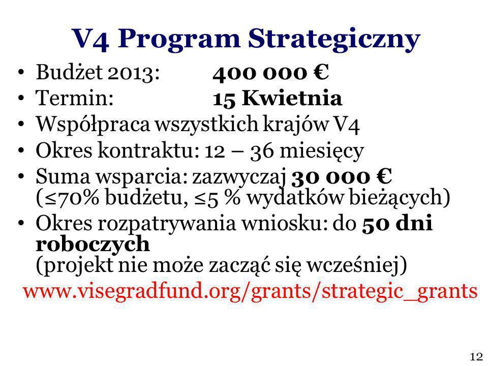 V4 Program Strategiczny Budżet 2013:400 000 Termin: 15 Kwietnia Współpraca wszystkich krajów V4 Okres kontraktu: 12 – 36 miesięcy Suma wsparcia: zazwyczaj 30 000 (70% budżetu, 5 % wydatków bieżących) Okres rozpatrywania wniosku: do 50 dni roboczych (projekt nie może zacząć się wcześniej) www.visegradfund.org/grants/strategic_grants 12