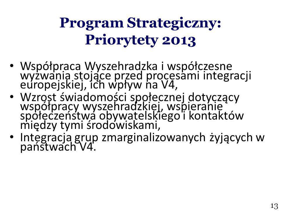 Program Strategiczny: Priorytety 2013 Współpraca Wyszehradzka i współczesne wyzwania stojące przed procesami integracji europejskiej, ich wpływ na V4, Wzrost świadomości społecznej dotyczący współpracy wyszehradzkiej, wspieranie społeczeństwa obywatelskiego i kontaktów między tymi środowiskami, Integracja grup zmarginalizowanych żyjących w państwach V4.
