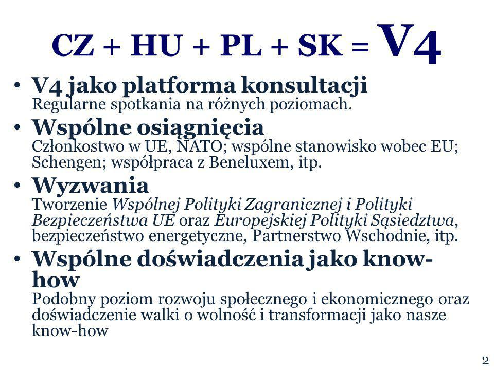 Podstawowe informacje o IVF: Jedyna wspólna instytucja Grupy V4 Utworzona w 2000 roku z siedzibą w Bratysławie (Sekretariat) Do tej pory wsparła cca: 3 700 projektów, 1 400 stypendiów, 150 rezydencji artystycznych Na łączną kwotę ok.