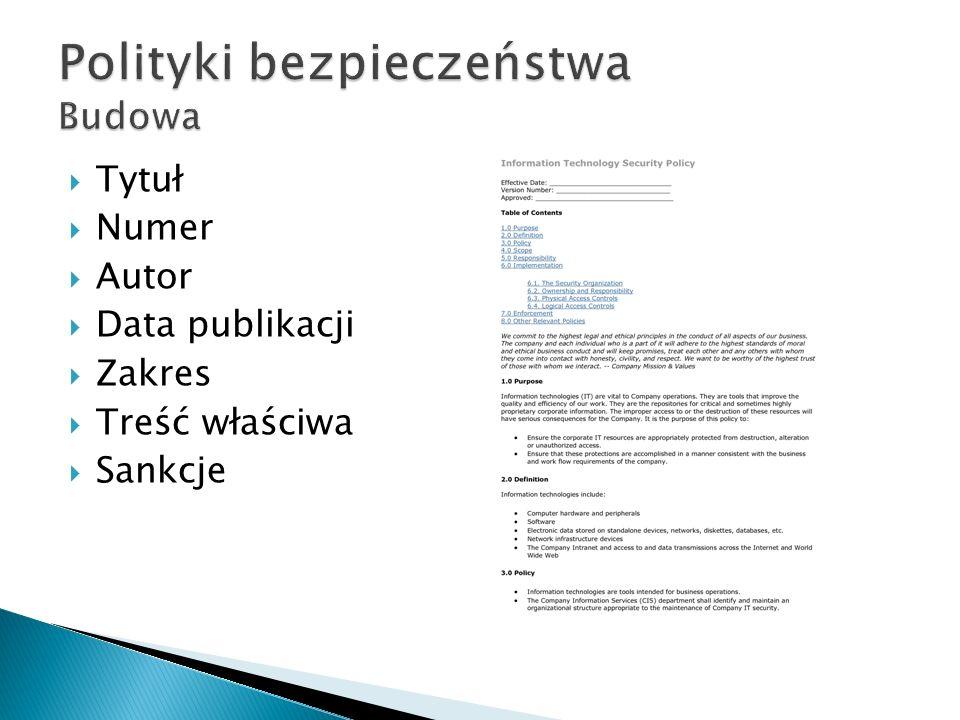 Tytuł Numer Autor Data publikacji Zakres Treść właściwa Sankcje
